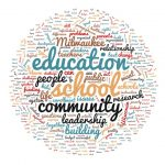education-wordcloud